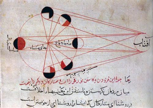 穆斯林在中国科技史上的贡献 - 静水流深 - 静水流深